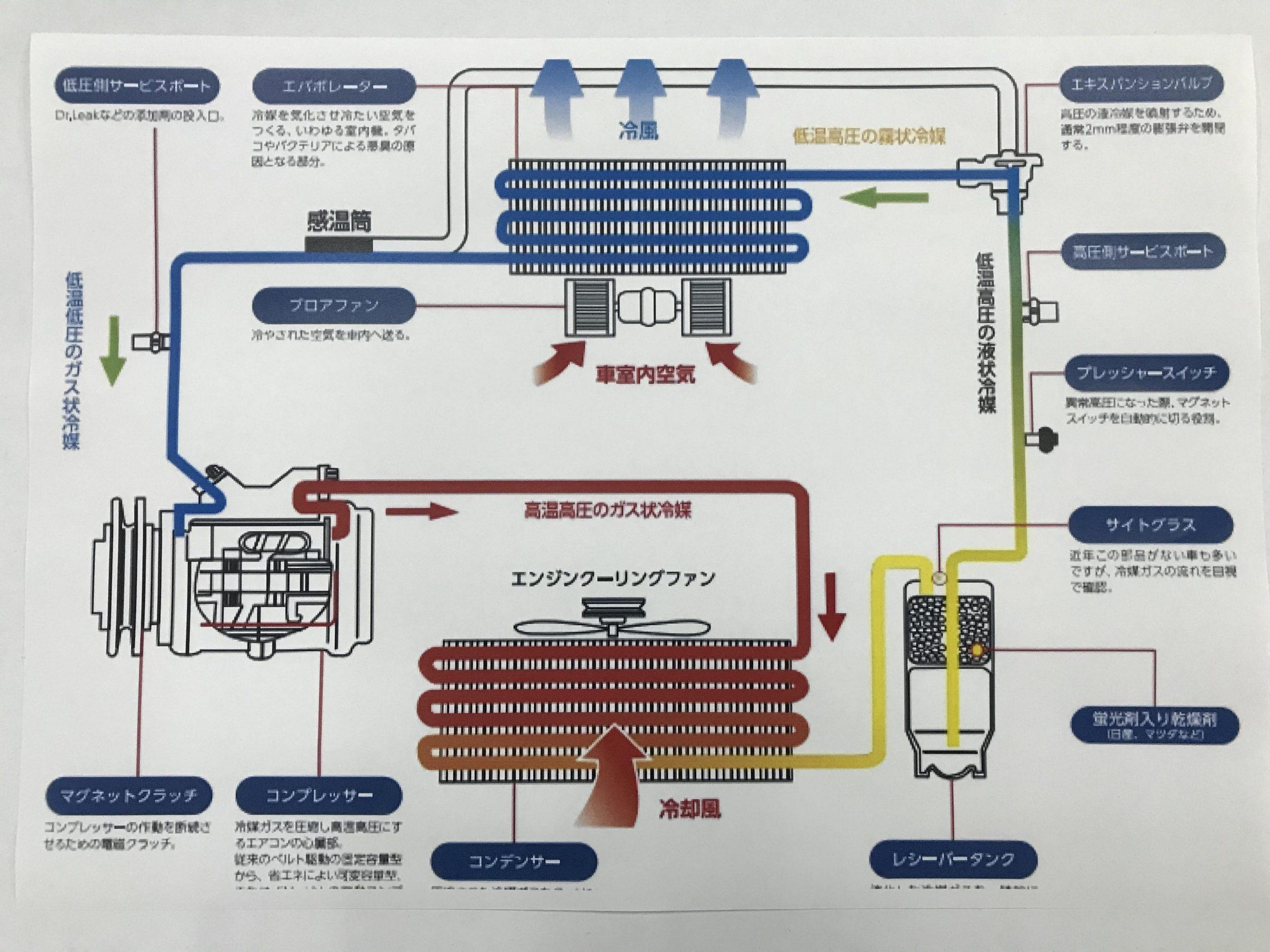エアコン配管クリーナー